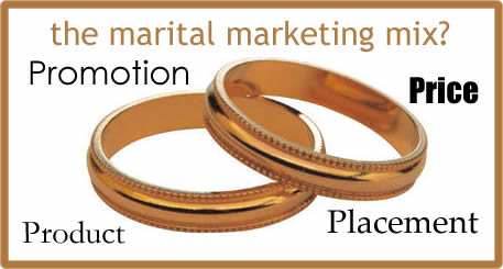 Marital Marketing Mix