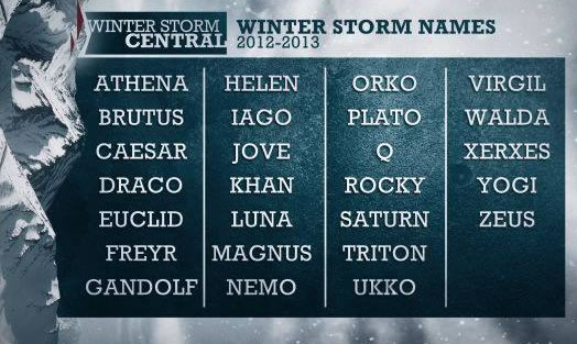 WC Winter Storm Names